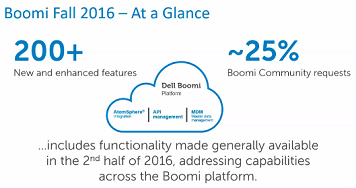 Boomi Drives Evolution of Cloud Integration with Latest Platform Updates